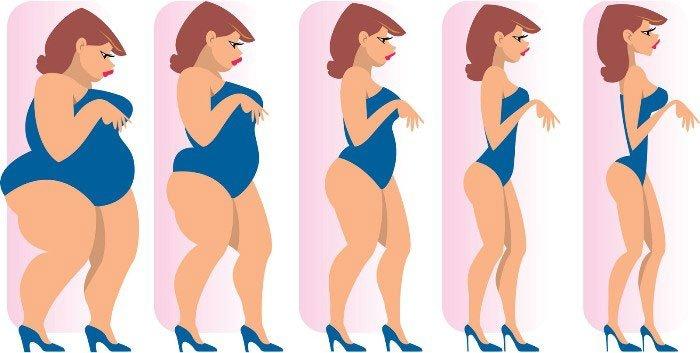 Домашний тренинг для похудения