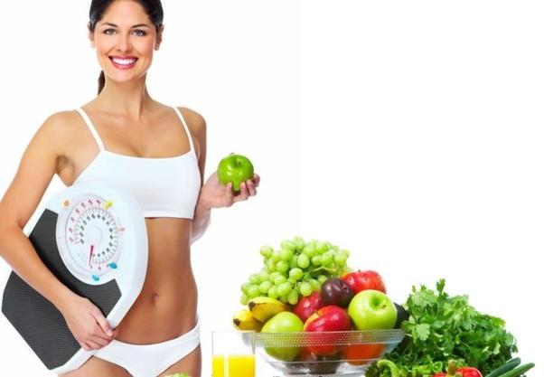 Здоровое питание рекомендации
